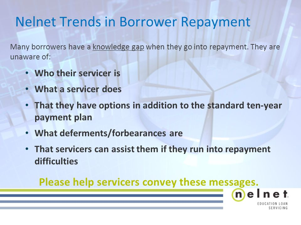 Many borrowers have a knowledge gap when they go into repayment.