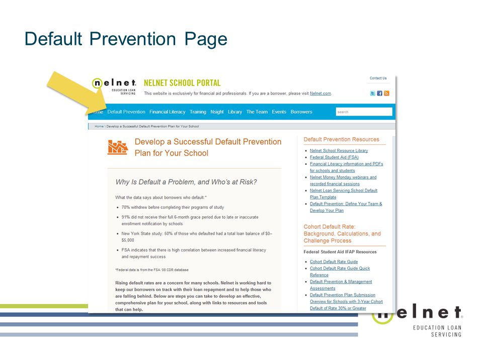 Default Prevention Page
