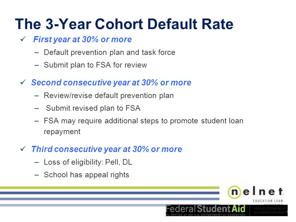 The 3-Year Cohort Default Rate First year at 30% or more –Default prevention plan and task force –Submit plan to FSA for review Second consecutive year at 30% or more –Review/revise default prevention plan – Submit revised plan to FSA –FSA may require additional steps to promote student loan repayment Third consecutive year at 30% or more –Loss of eligibility: Pell, DL –School has appeal rights