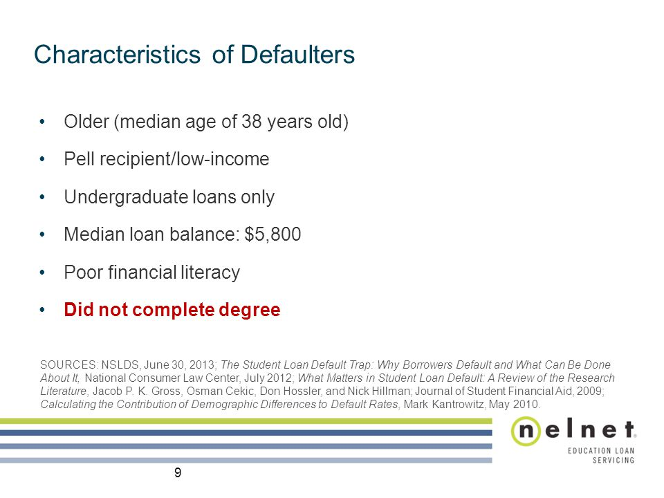 Characteristics of Defaulters Older (median age of 38 years old) Pell recipient/low-income Undergraduate loans only Median loan balance: $5,800 Poor financial literacy Did not complete degree SOURCES: NSLDS, June 30, 2013; The Student Loan Default Trap: Why Borrowers Default and What Can Be Done About It, National Consumer Law Center, July 2012; What Matters in Student Loan Default: A Review of the Research Literature, Jacob P.