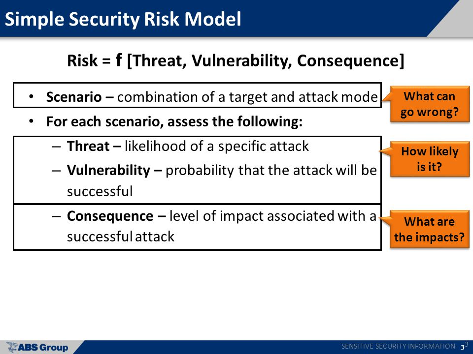 3 Simple Security Risk Model Scenario – combination of a target and attack mode For each scenario, assess the following: – Threat – likelihood of a specific attack – Vulnerability – probability that the attack will be successful – Consequence – level of impact associated with a successful attack SENSITIVE SECURITY INFORMATION 3 Risk = f [Threat, Vulnerability, Consequence] What can go wrong.