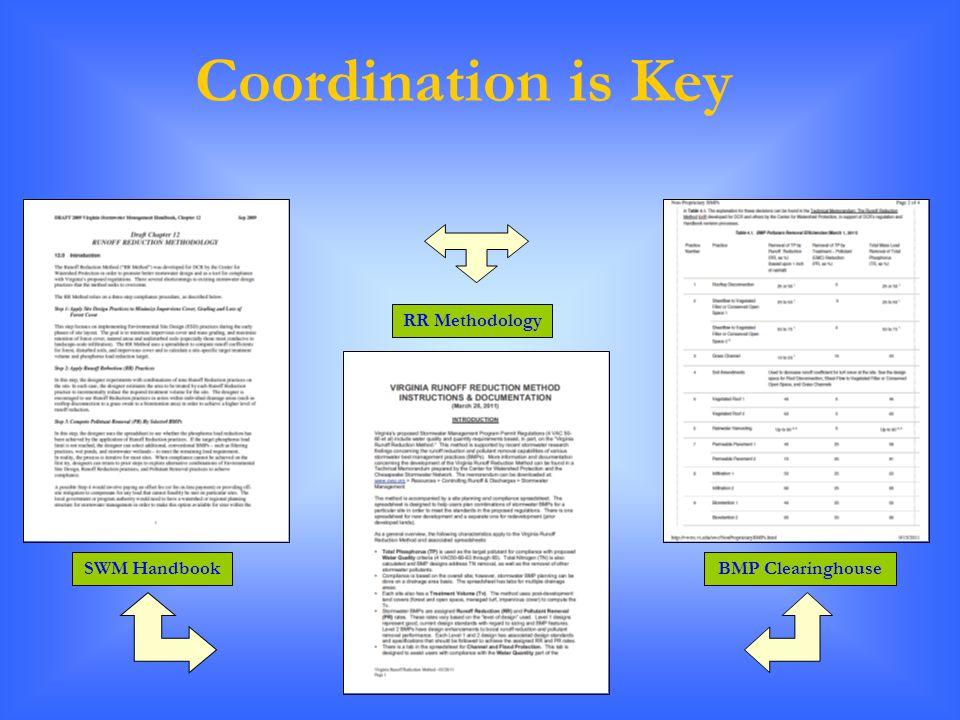 Coordination is Key SWM Handbook RR Methodology BMP Clearinghouse