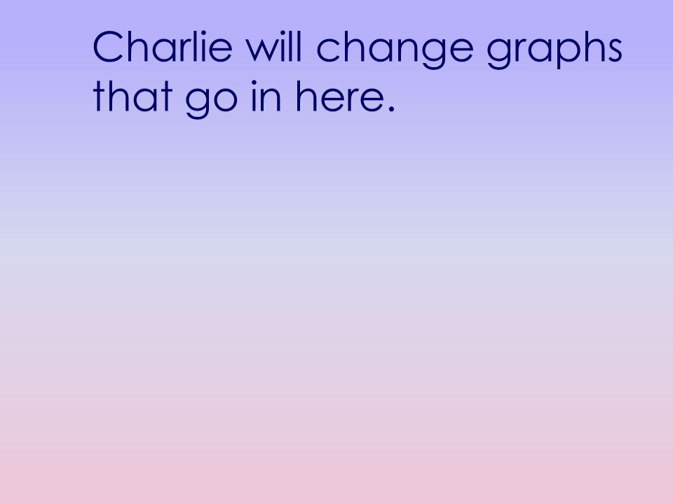Charlie will change graphs that go in here.