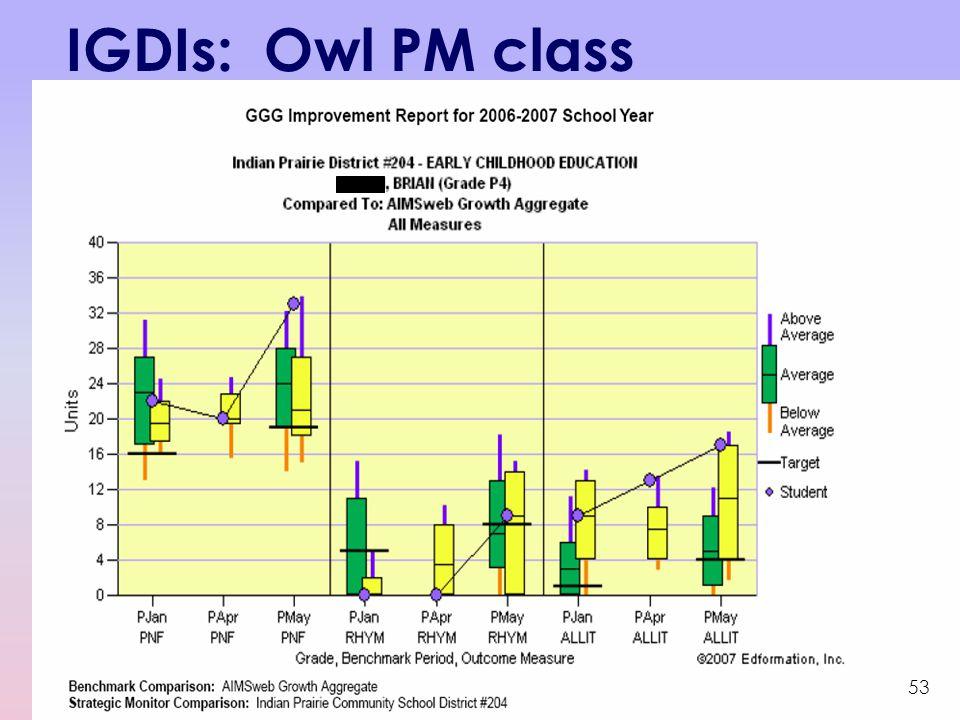 IGDIs: Owl PM class 53