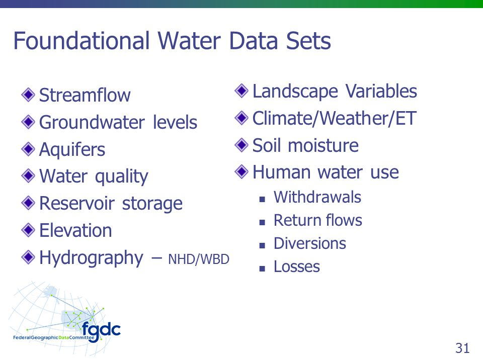 31 Foundational Water Data Sets Streamflow Groundwater levels Aquifers Water quality Reservoir storage Elevation Hydrography – NHD/WBD Landscape Variables Climate/Weather/ET Soil moisture Human water use Withdrawals Return flows Diversions Losses