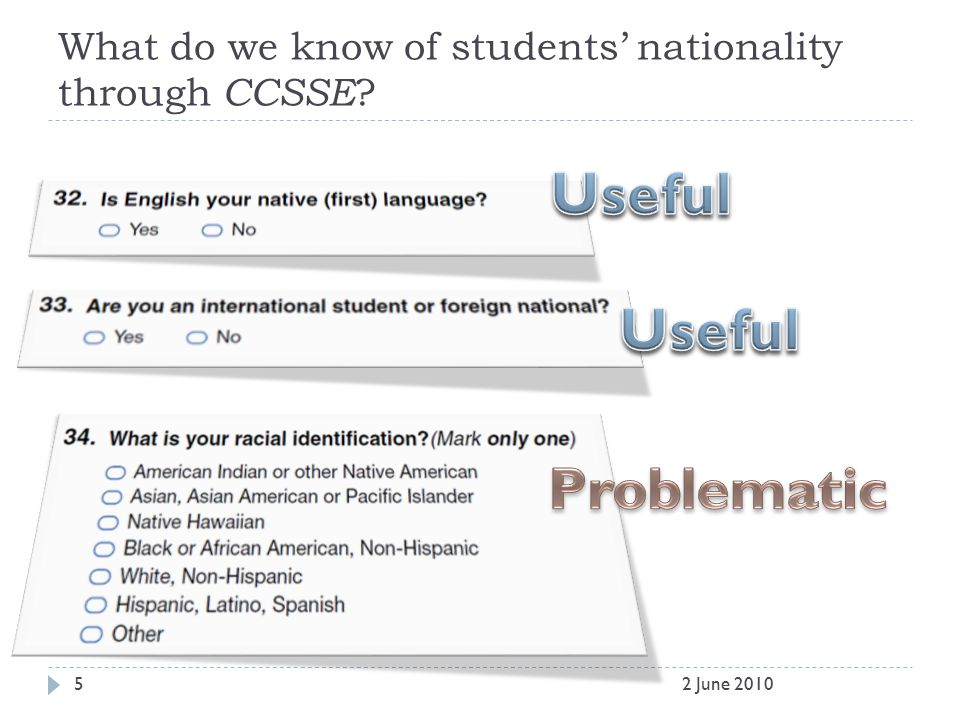 What do we know of students' nationality through CCSSE 52 June 2010