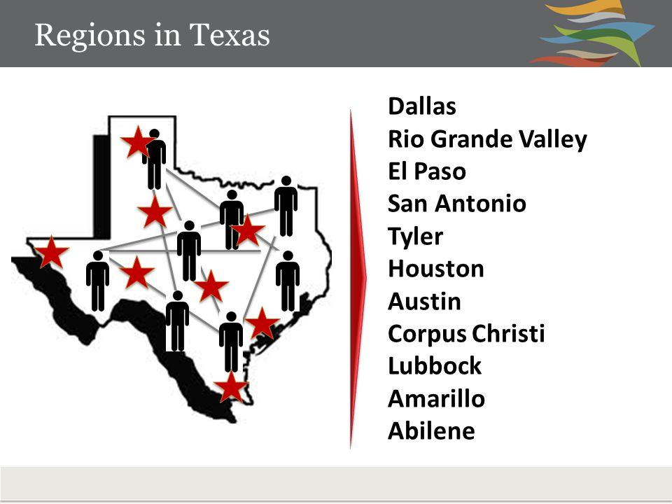 Regions in Texas Dallas Rio Grande Valley El Paso San Antonio Tyler Houston Austin Corpus Christi Lubbock Amarillo Abilene