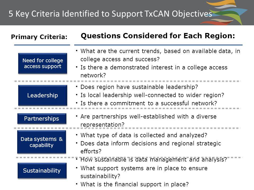 5 Key Criteria Identified to Support TxCAN Objectives Primary Criteria: Questions Considered for Each Region: What are the current trends, based on available data, in college access and success.