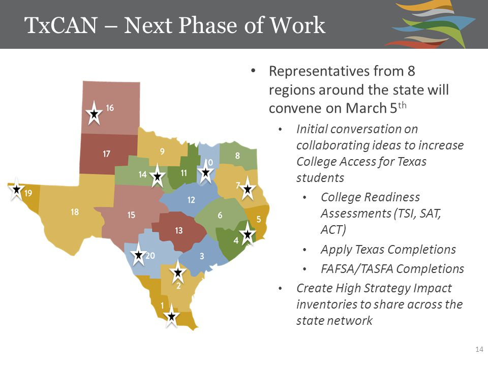 TxCAN – Next Phase of Work Representatives from 8 regions around the state will convene on March 5 th Initial conversation on collaborating ideas to increase College Access for Texas students College Readiness Assessments (TSI, SAT, ACT) Apply Texas Completions FAFSA/TASFA Completions Create High Strategy Impact inventories to share across the state network 14
