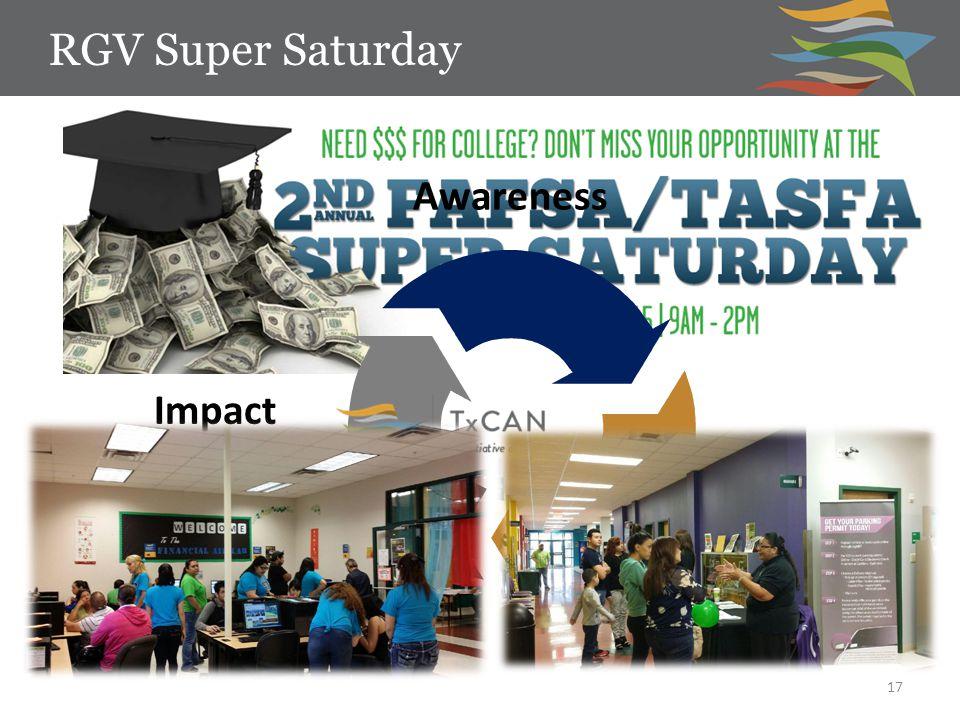 RGV Super Saturday 17 Awareness Alignment Impact Measurement