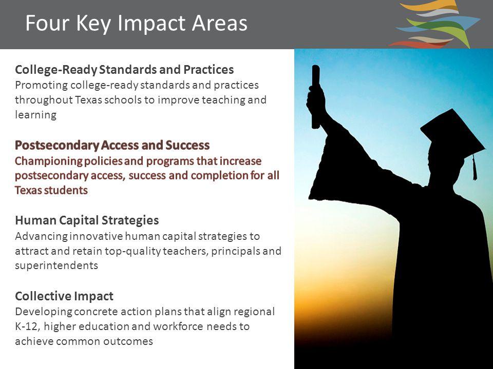 Four Key Impact Areas