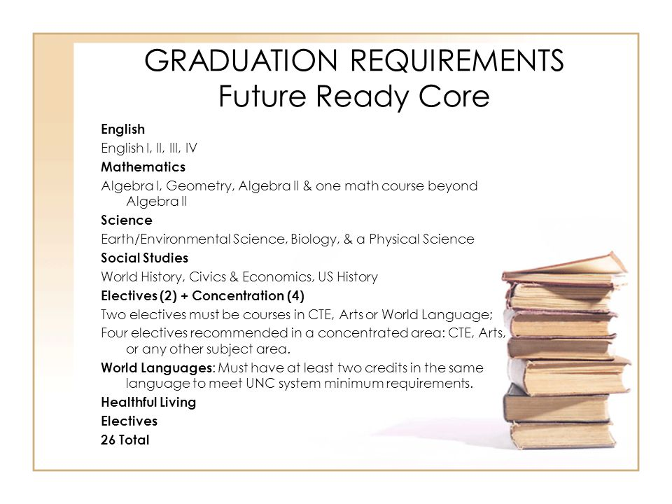 GRADUATION REQUIREMENTS Future Ready Core English English I, II, III, IV Mathematics Algebra I, Geometry, Algebra II & one math course beyond Algebra II Science Earth/Environmental Science, Biology, & a Physical Science Social Studies World History, Civics & Economics, US History Electives (2) + Concentration (4) Two electives must be courses in CTE, Arts or World Language; Four electives recommended in a concentrated area: CTE, Arts, or any other subject area.