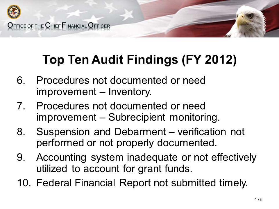 Top Ten Audit Findings (FY 2012) 6.Procedures not documented or need improvement – Inventory.