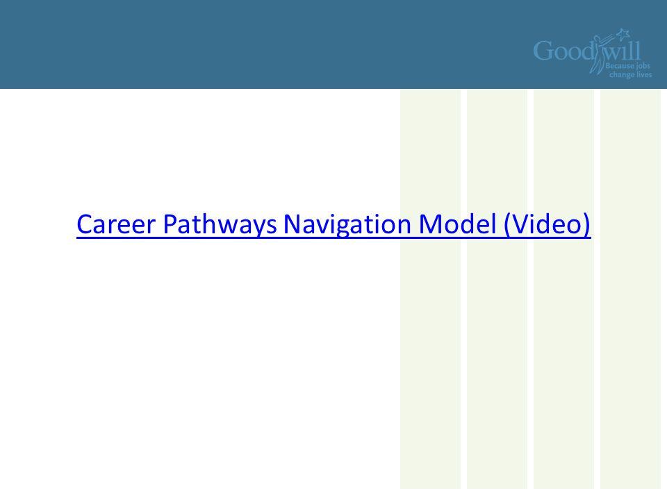 Career Pathways Navigation Model (Video)