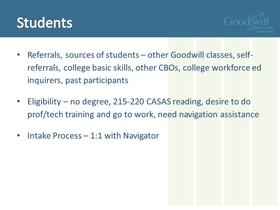 Referrals, sources of students – other Goodwill classes, self- referrals, college basic skills, other CBOs, college workforce ed inquirers, past participants Eligibility – no degree, 215-220 CASAS reading, desire to do prof/tech training and go to work, need navigation assistance Intake Process – 1:1 with Navigator