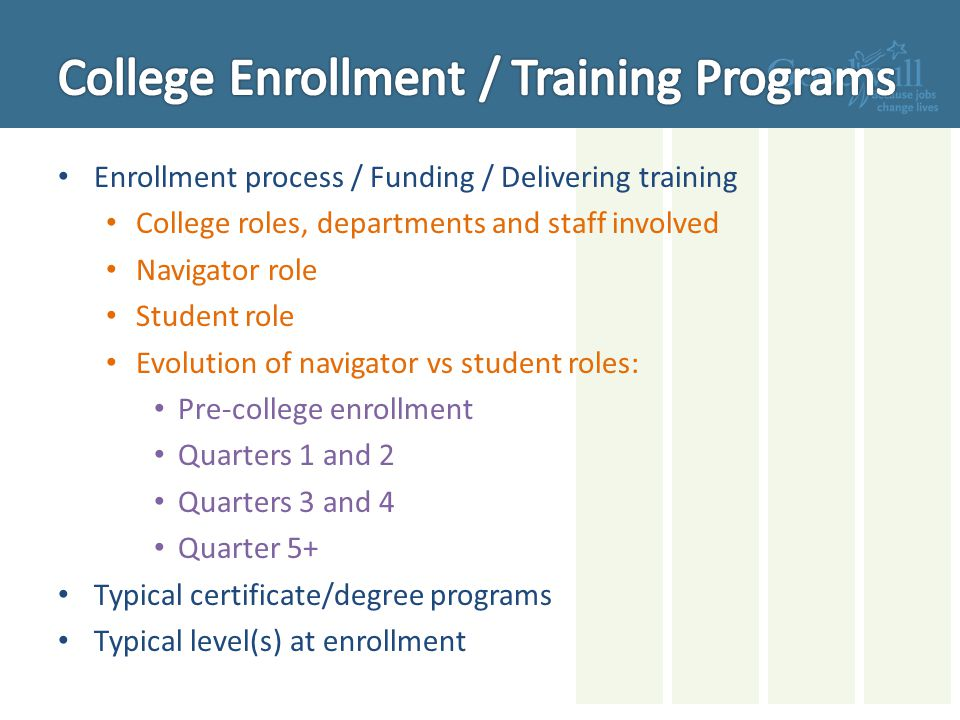 Enrollment process / Funding / Delivering training College roles, departments and staff involved Navigator role Student role Evolution of navigator vs