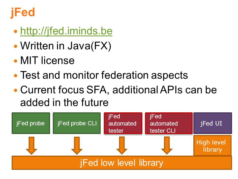 jFed http://jfed.iminds.be Written in Java(FX) MIT license Test and monitor federation aspects Current focus SFA, additional APIs can be added in the