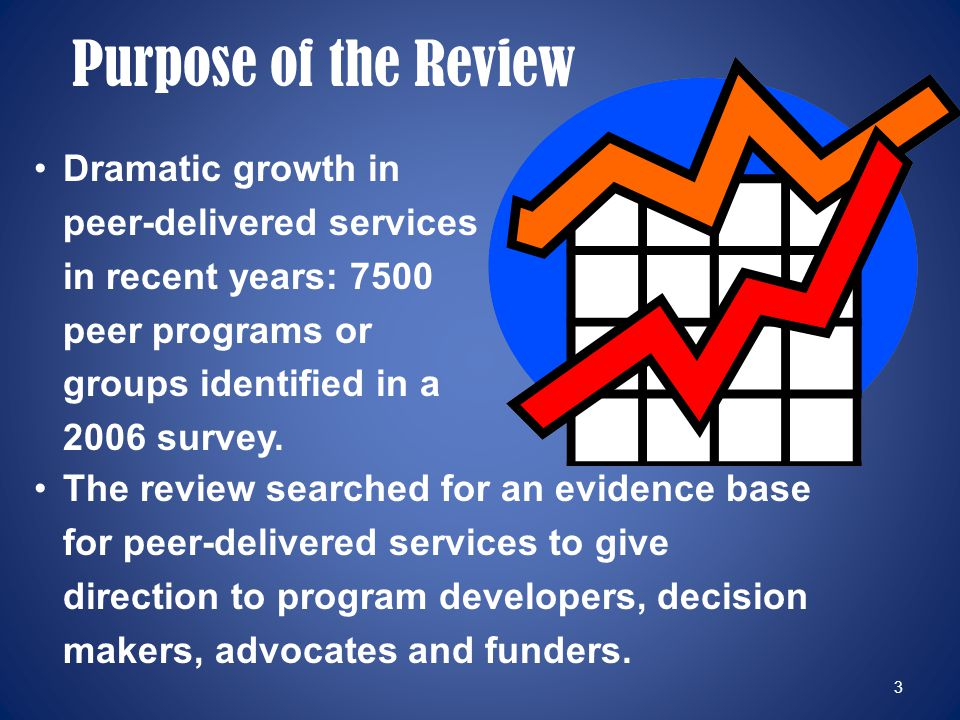 3 Purpose of the Review Dramatic growth in peer-delivered services in recent years: 7500 peer programs or groups identified in a 2006 survey.
