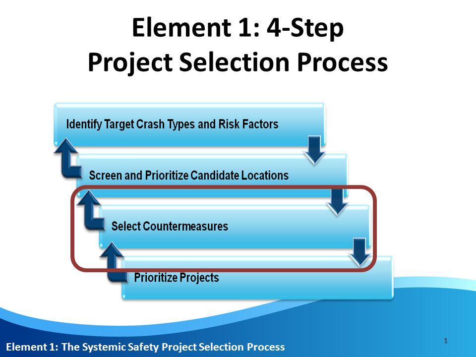 1 Element 1: The Systemic Safety Project Selection Process Element 1: 4-Step Project Selection Process