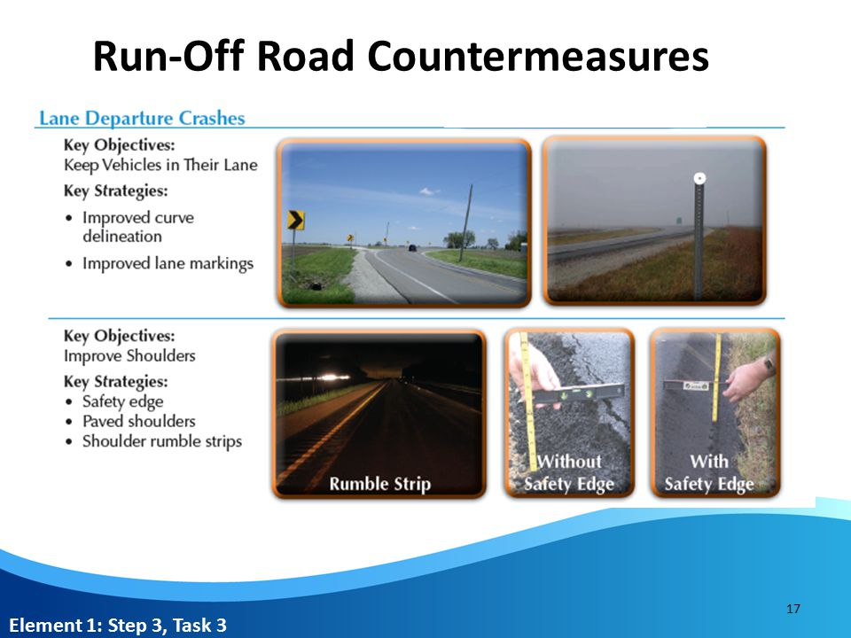 Run-Off Road Countermeasures 17 Element 1: Step 3, Task 3