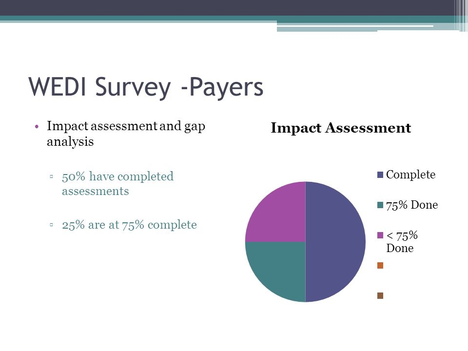 WEDI Survey -Payers Impact assessment and gap analysis ▫50% have completed assessments ▫25% are at 75% complete