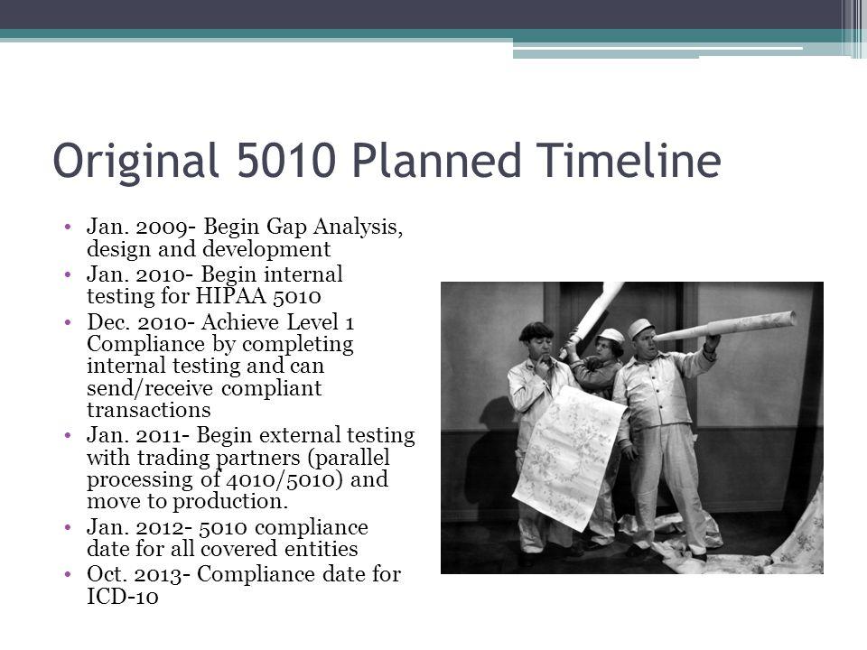 Original 5010 Planned Timeline Jan. 2009- Begin Gap Analysis, design and development Jan. 2010- Begin internal testing for HIPAA 5010 Dec. 2010- Achie