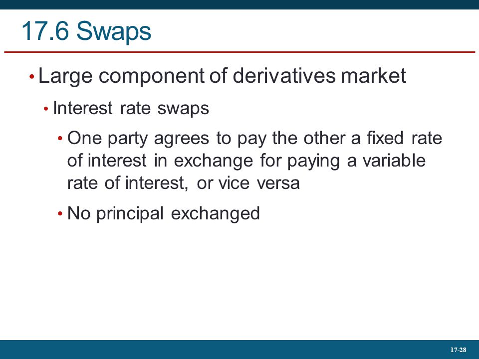 17-28 17.6 Swaps Large component of derivatives market Interest rate swaps One party agrees to pay the other a fixed rate of interest in exchange for