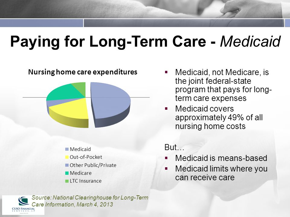 Paying for Long-Term Care - Medicaid  Medicaid, not Medicare, is the joint federal-state program that pays for long- term care expenses  Medicaid covers approximately 49% of all nursing home costs But…  Medicaid is means-based  Medicaid limits where you can receive care Source: National Clearinghouse for Long-Term Care Information, March 4, 2013 Nursing home care expenditures