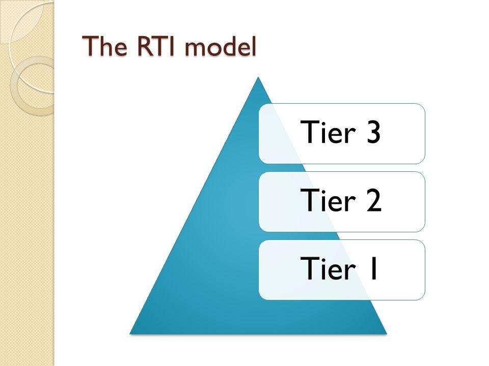 The RTI model Tier 3Tier 2Tier 1