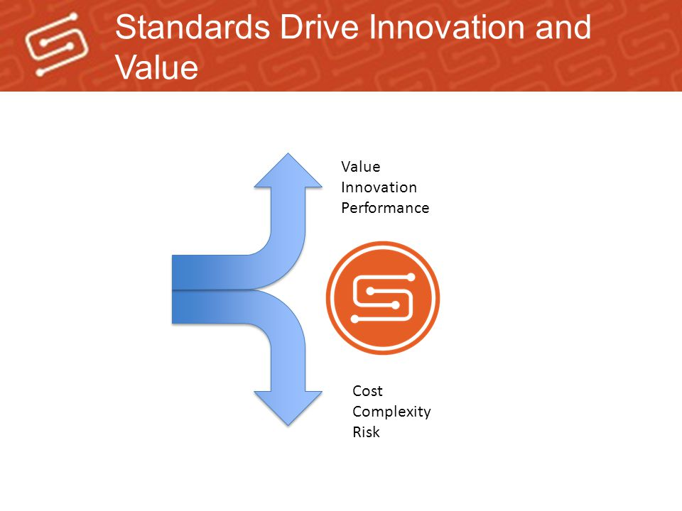 Standards Drive Innovation and Value Value Innovation Performance Cost Complexity Risk