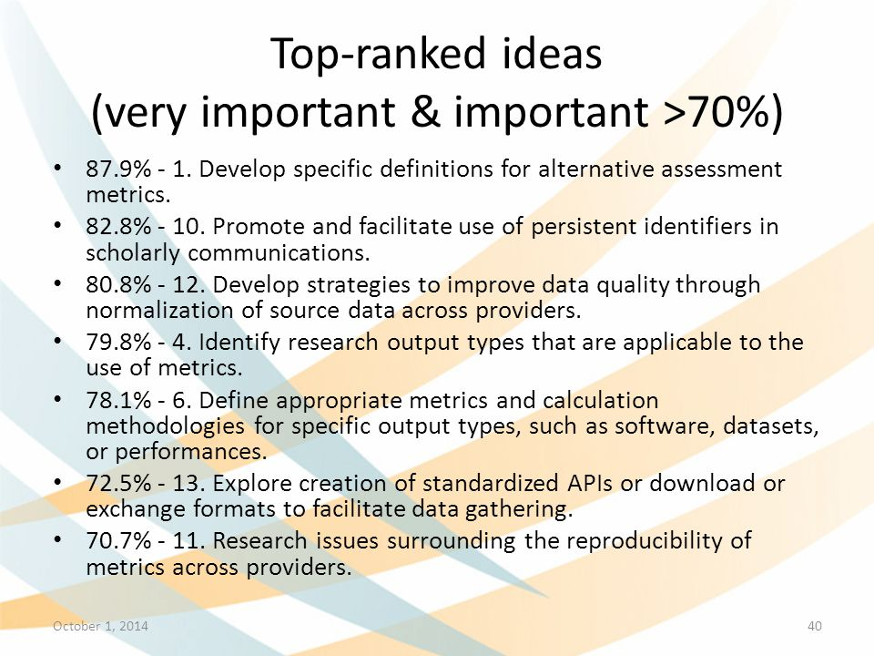 Top-ranked ideas (very important & important >70%) 87.9% - 1.