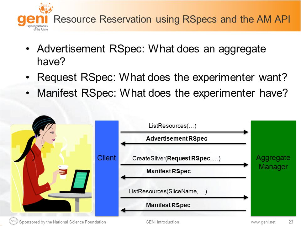Sponsored by the National Science Foundation23GENI Introductionwww.geni.net Resource Reservation using RSpecs and the AM API Advertisement RSpec: What