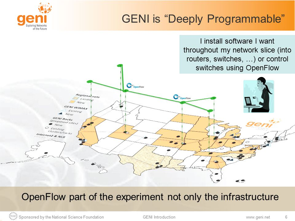 "Sponsored by the National Science Foundation6GENI Introductionwww.geni.net GENI is ""Deeply Programmable"" I install software I want throughout my netwo"