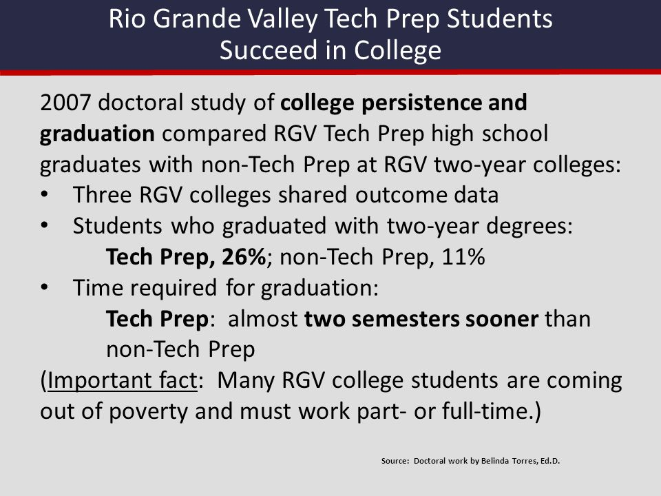 Rio Grande Valley Tech Prep Students Succeed in College 2007 doctoral study of college persistence and graduation compared RGV Tech Prep high school g