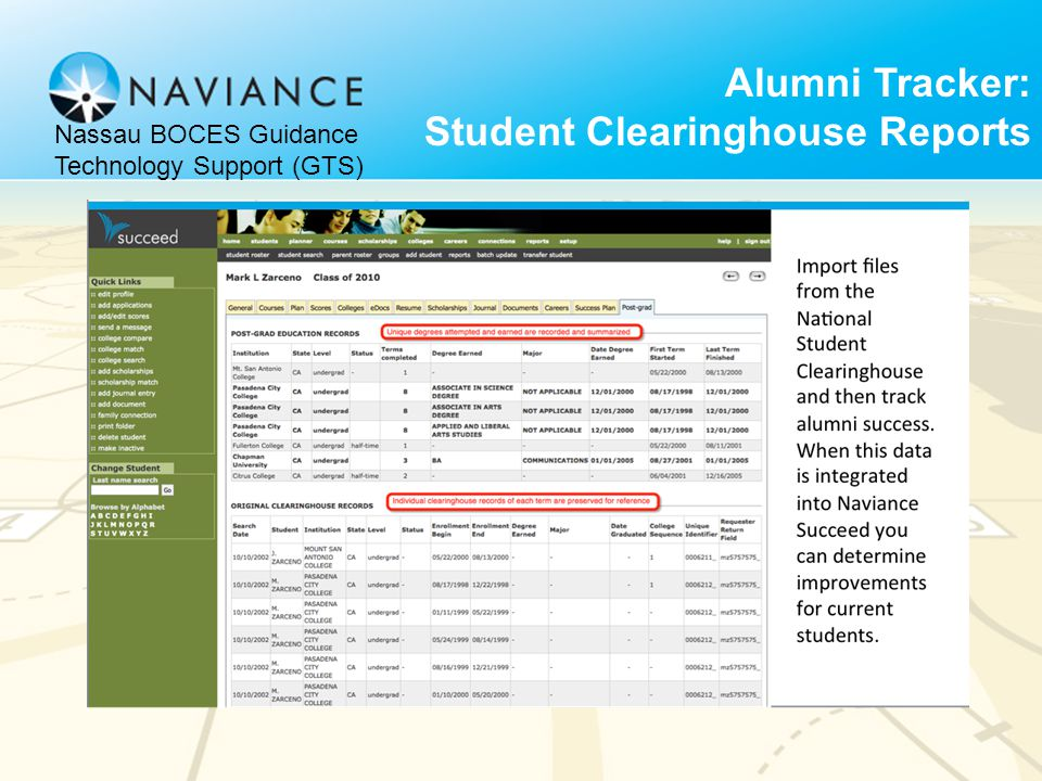 Alumni Tracker: Student Clearinghouse Reports Associates Degree Earned By Time Frame College Enrollment and Completion Status Degree Earned By ACT Score Degree Earned By AP Course Degree Earned By AP Score Degree Earned By GPA Range Degree Earned By SAT Score Degree Earned By Time Frame Nassau BOCES Guidance Technology Support (GTS)