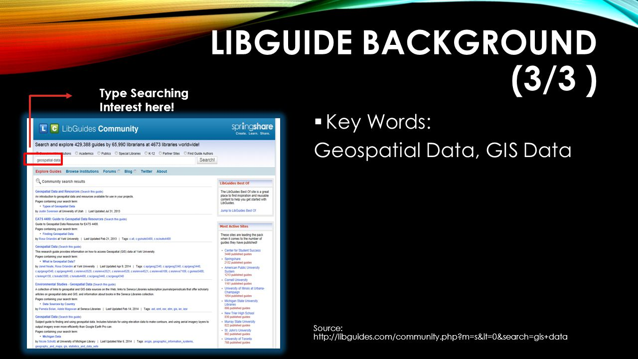 LIBGUIDE BACKGROUND (3/3 )  Key Words: Geospatial Data, GIS Data Source: http://libguides.com/community.php?m=s&it=0&search=gis+data Type Searching Interest here!