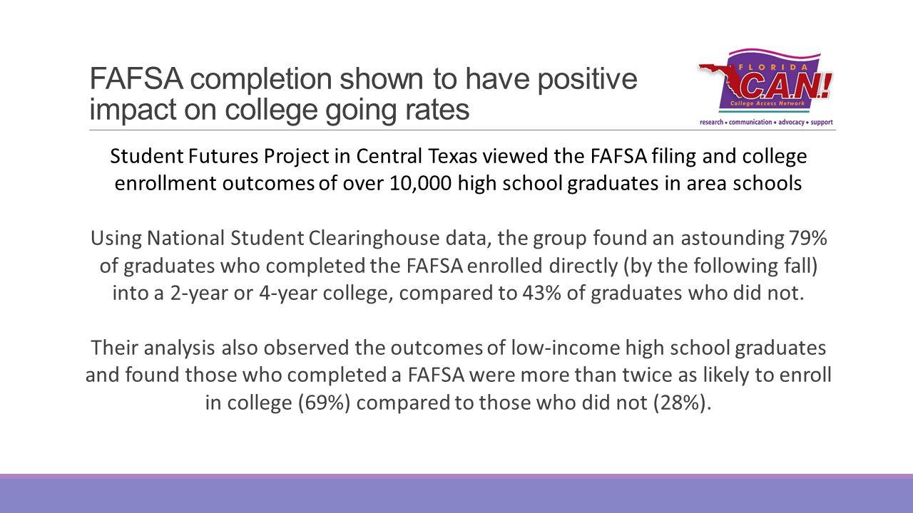 FAFSA completion shown to have positive impact on college going rates Student Futures Project in Central Texas viewed the FAFSA filing and college enrollment outcomes of over 10,000 high school graduates in area schools Using National Student Clearinghouse data, the group found an astounding 79% of graduates who completed the FAFSA enrolled directly (by the following fall) into a 2-year or 4-year college, compared to 43% of graduates who did not.