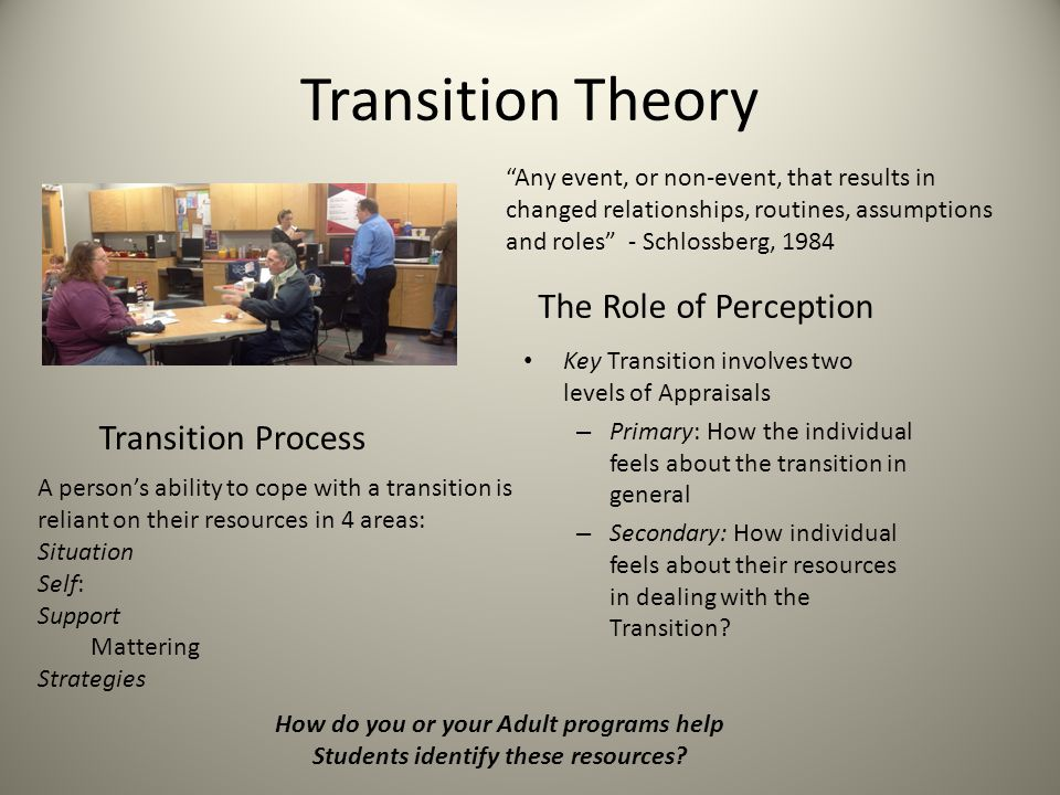 Any event, or non-event, that results in changed relationships, routines, assumptions and roles - Schlossberg, 1984 Transition Theory The Role of Perception Key Transition involves two levels of Appraisals – Primary: How the individual feels about the transition in general – Secondary: How individual feels about their resources in dealing with the Transition.