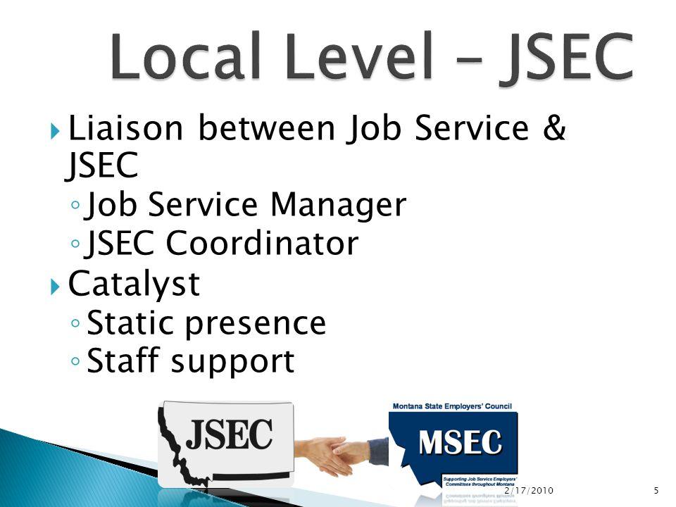  Liaison between Job Service & JSEC ◦ Job Service Manager ◦ JSEC Coordinator  Catalyst ◦ Static presence ◦ Staff support 2/17/2010 5