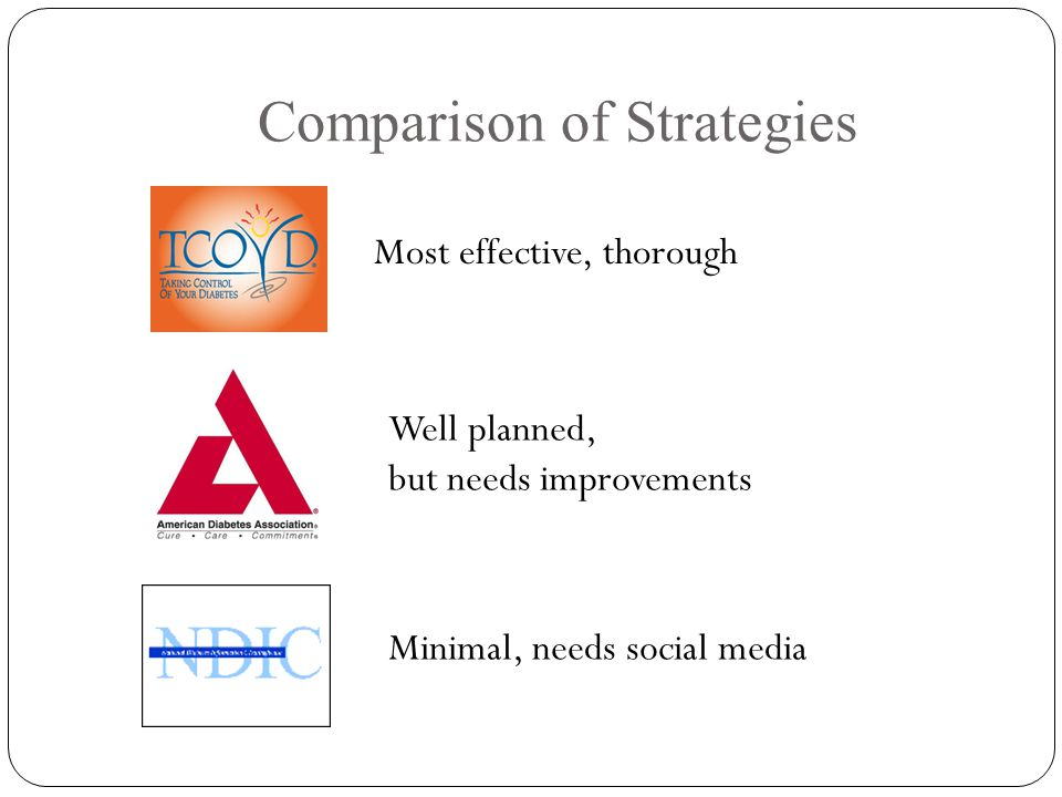 Comparison of Strategies Most effective, thorough Well planned, but needs improvements Minimal, needs social media