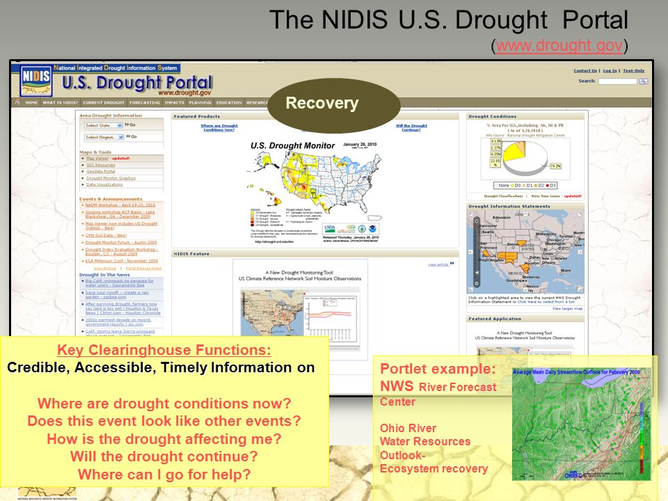 Key Clearinghouse Functions: Credible, Accessible, Timely Information on Where are drought conditions now.