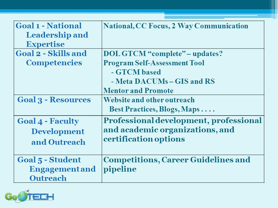 Goal 1 - National Leadership and Expertise National, CC Focus, 2 Way Communication Goal 2 - Skills and Competencies DOL GTCM complete – updates.