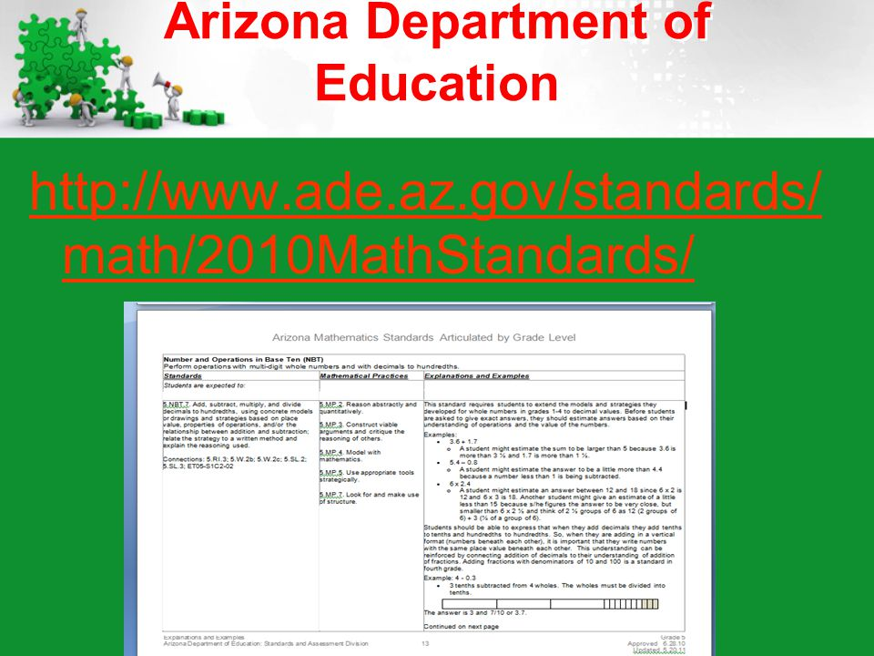 Arizona Department of Education http://www.ade.az.gov/standards/ math/2010MathStandards/