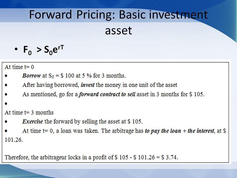 Forward Pricing: Basic investment asset F 0 > S 0 e rT