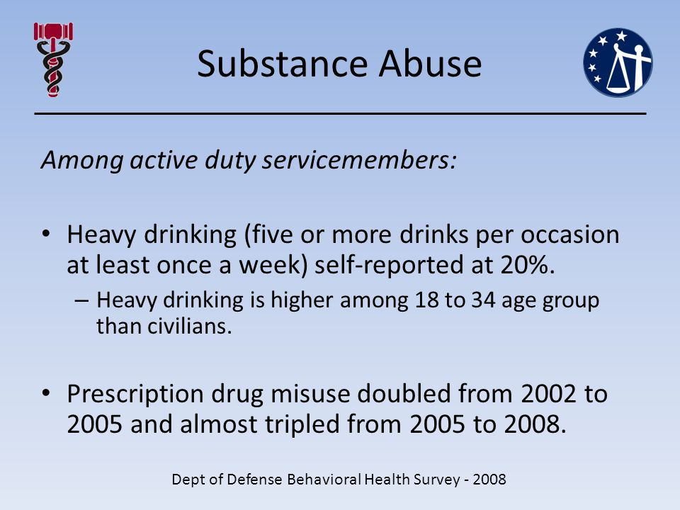 Substance Abuse Among active duty servicemembers: Heavy drinking (five or more drinks per occasion at least once a week) self-reported at 20%.