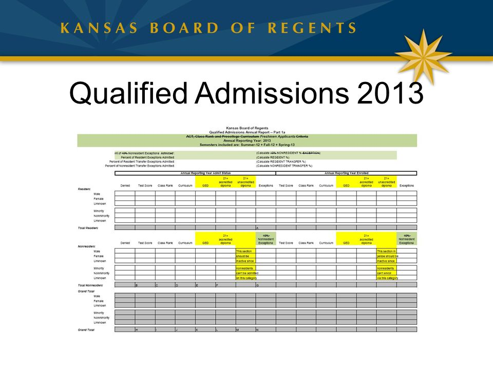 Qualified Admissions 2013