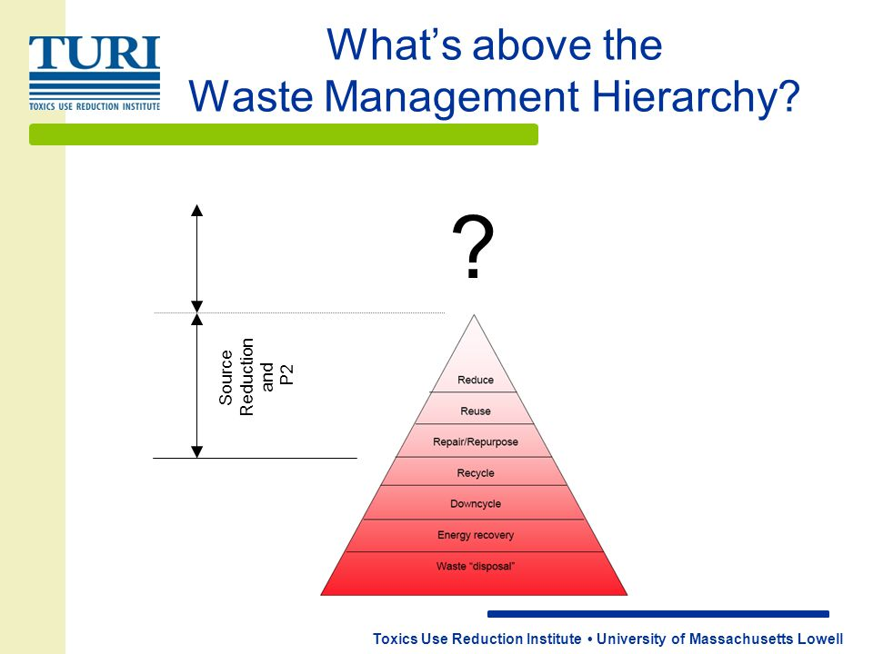 Toxics Use Reduction Institute University of Massachusetts Lowell What's above the Waste Management Hierarchy? ? Source Reduction and P2