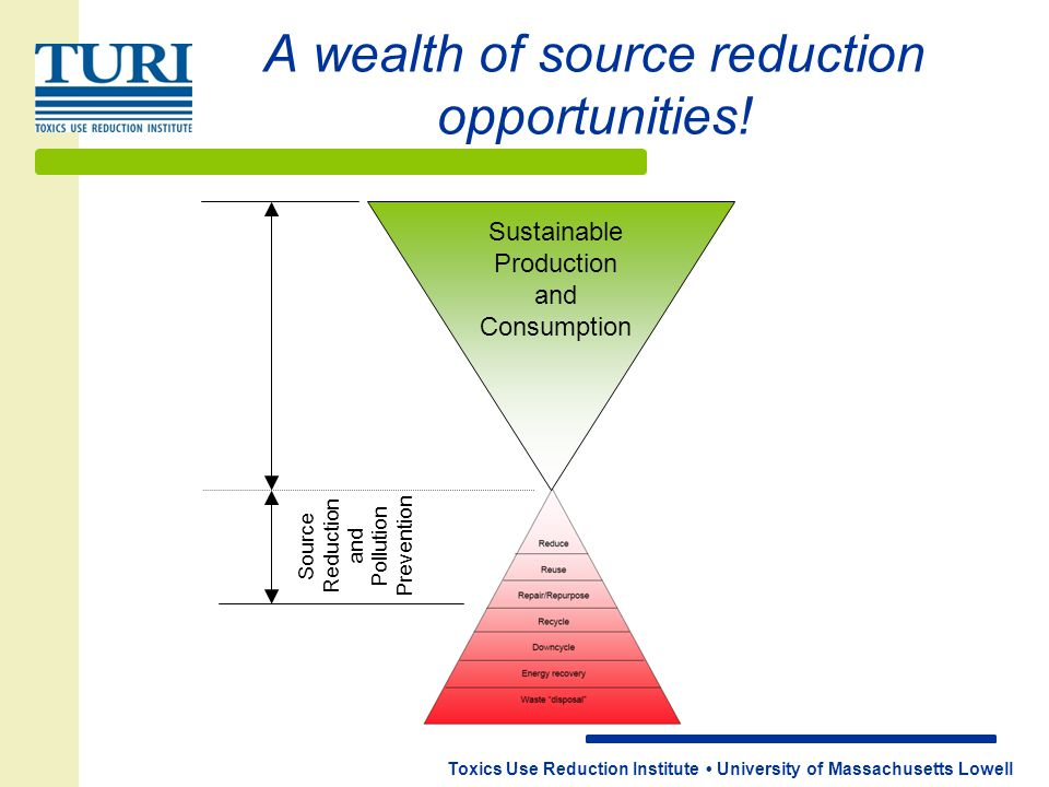 Toxics Use Reduction Institute University of Massachusetts Lowell A wealth of source reduction opportunities! Source Reduction and Pollution Preventio