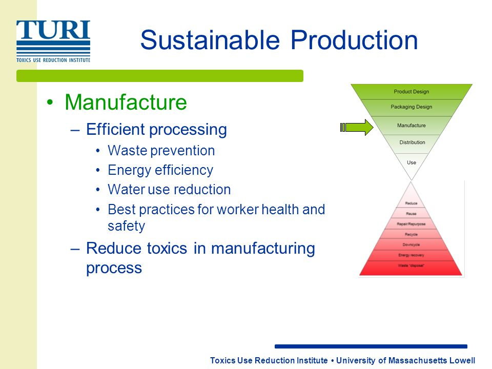 Toxics Use Reduction Institute University of Massachusetts Lowell Sustainable Production Manufacture –Efficient processing Waste prevention Energy eff
