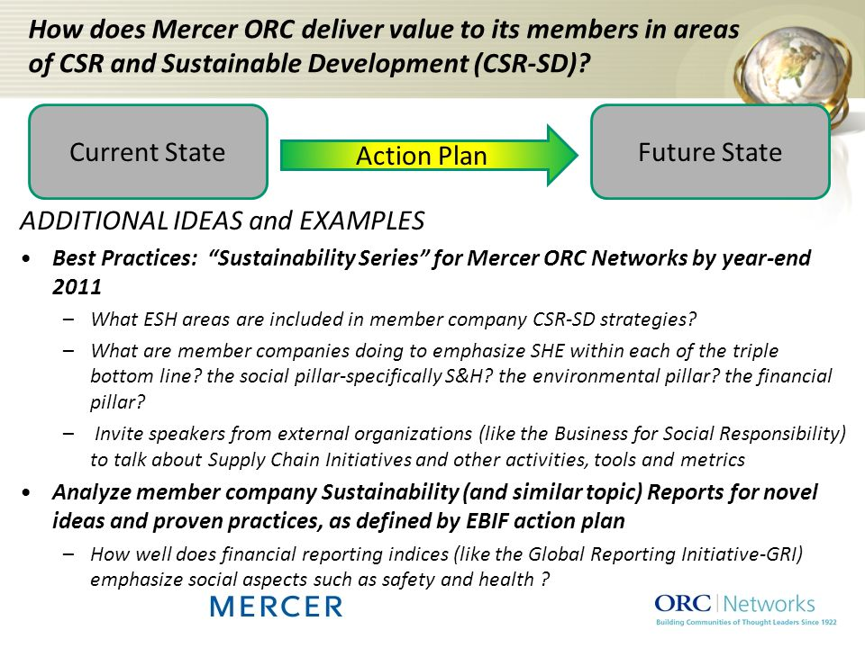 ADDITIONAL IDEAS and EXAMPLES Best Practices: Sustainability Series for Mercer ORC Networks by year-end 2011 –What ESH areas are included in member company CSR-SD strategies.